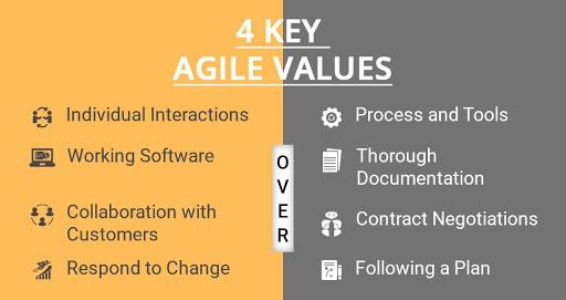 4 Key agile value