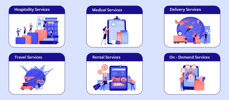 Online booking app for various Industries